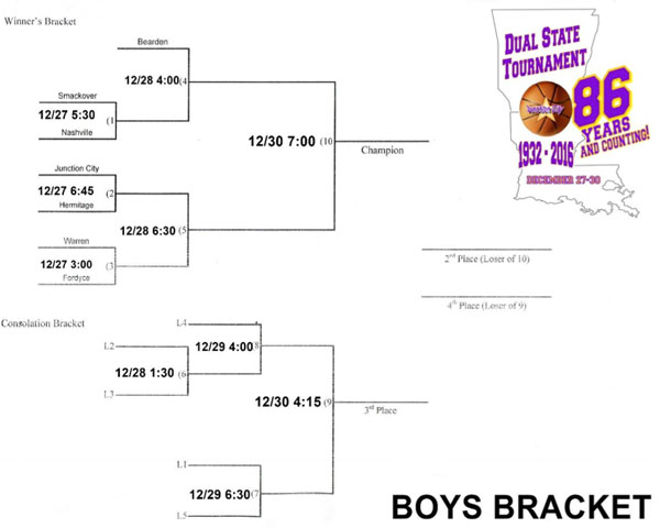 asn-dual-state-2016-boys-bracket